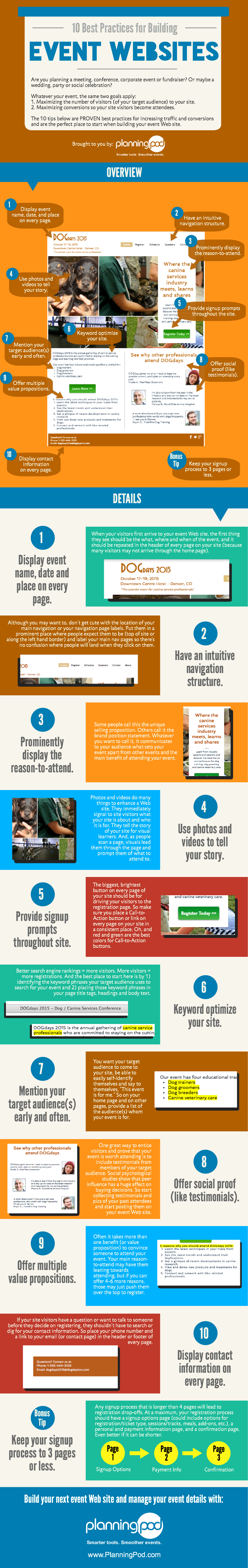 10 best practices for building event websites infographic for How to plan a website