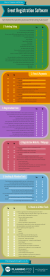 Event Registration Software Infographic