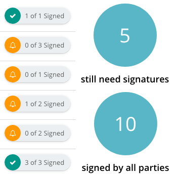 event-contract-signatures-tool